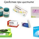 Таблетки от цистита